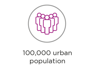100,000 Urban Population