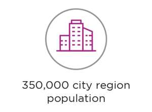 350,000 City Region Population
