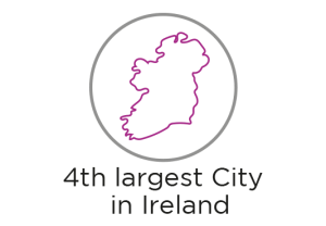 4th Largest City in Ireland1