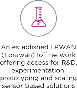 LPAWN Network